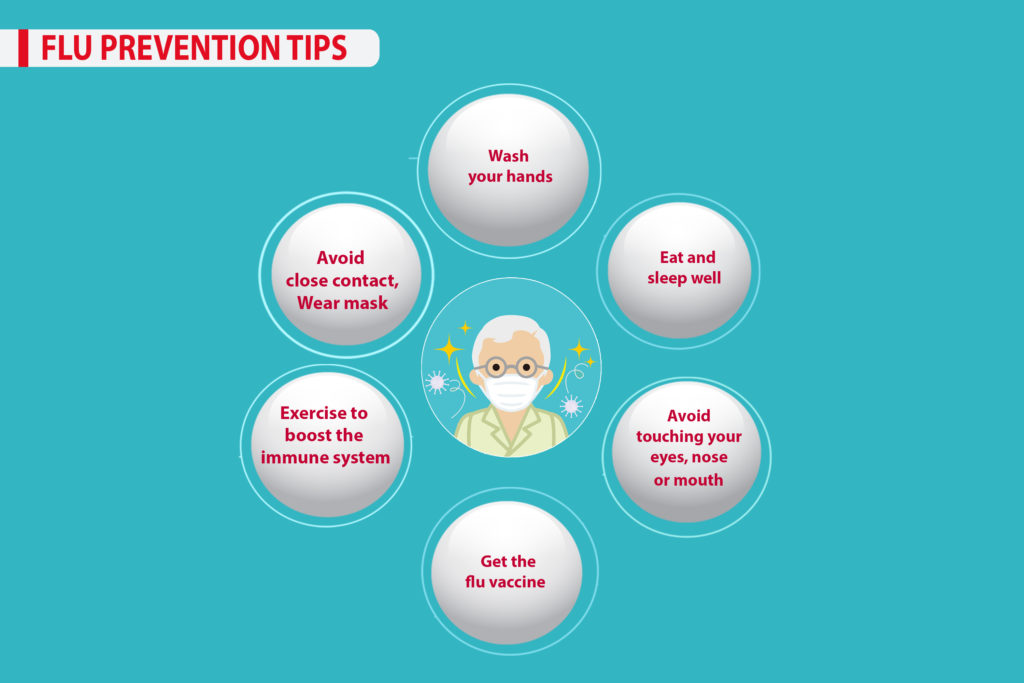 How to prevent flu?
